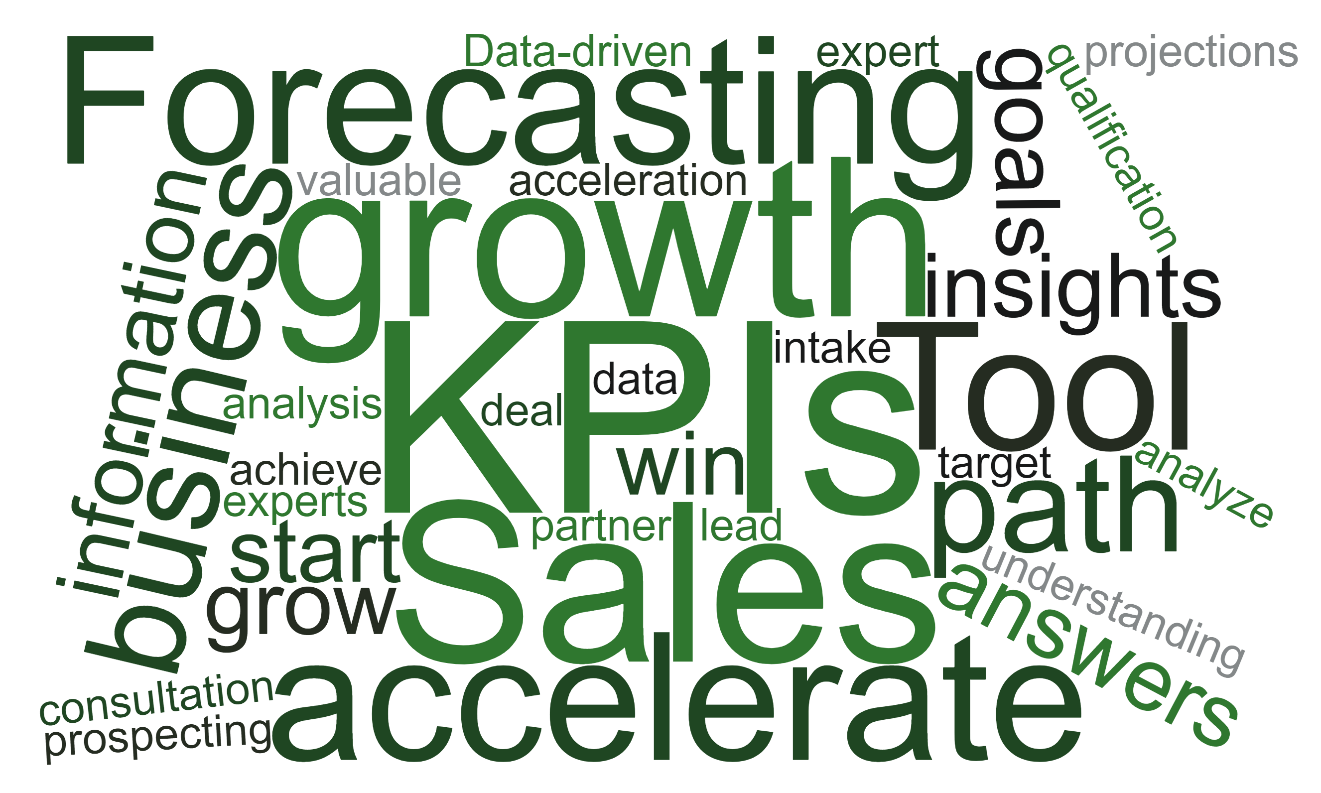 wordcloud-sales-kpis-1